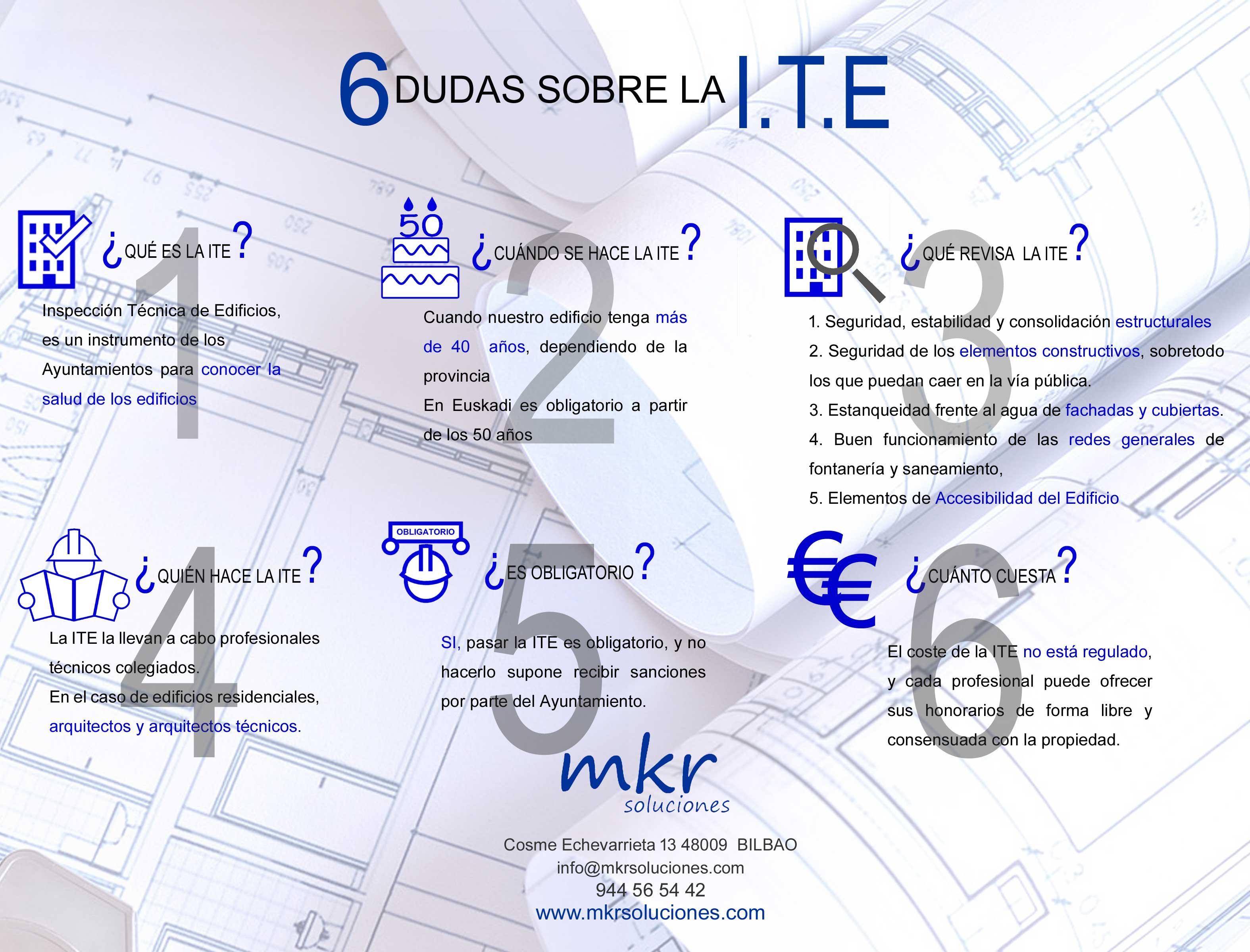 infografia que es la ITE